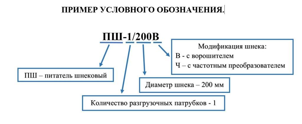 Ус. обозначение ПШ