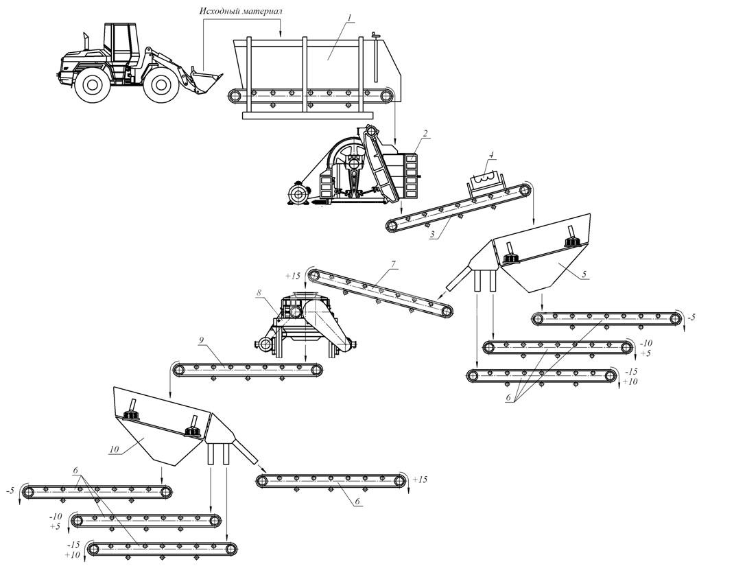 Схема дробильно сортировачного комплекса с применением валковых дробилок