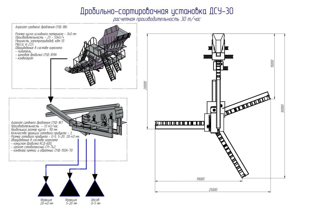 Схемы ДСУ_0002