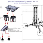 Дробильно сортировочный комплекс ДСУ-60