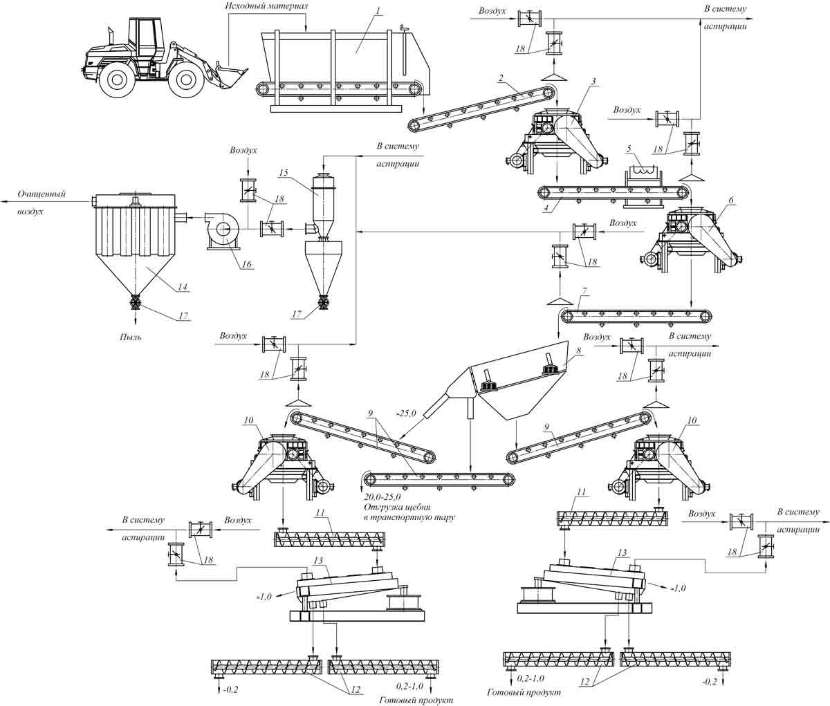 Дробилка по переработке доломита до фракции 0-3 мм купить роторную дробилку в Ижевск