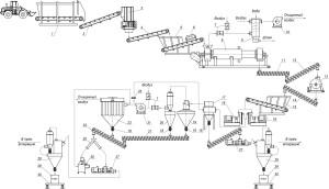 65-182_Схема участка получения тонкодисперсного карбоната кальция