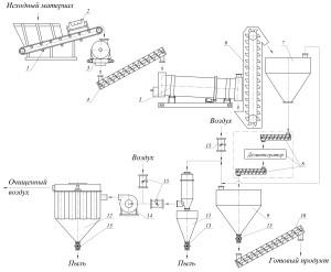 65-77_Производство-известняковой-муки