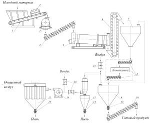 65-79_Производство-молотого-гипса