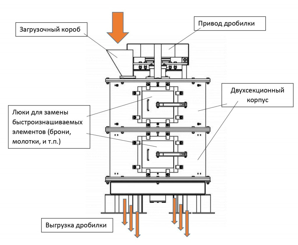 Вертикальная дробилкаВД-1С