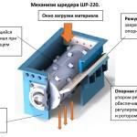 Одновальный шредер ШР-220