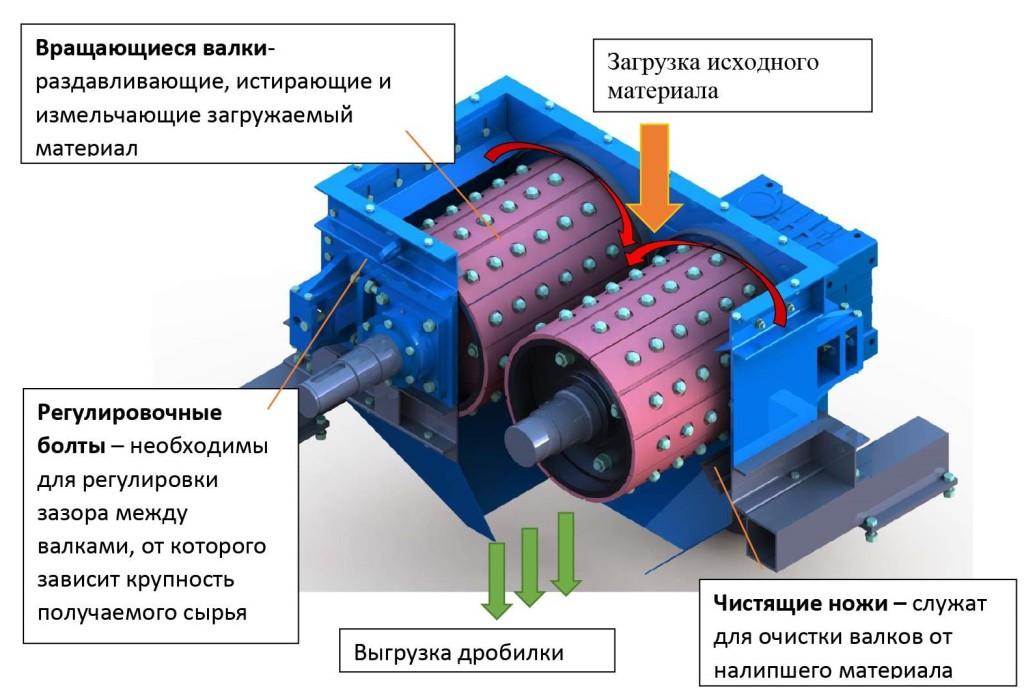 ТКП ДВЗ-2М_0002