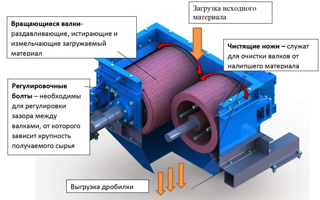 Устройство ДВР-2_500